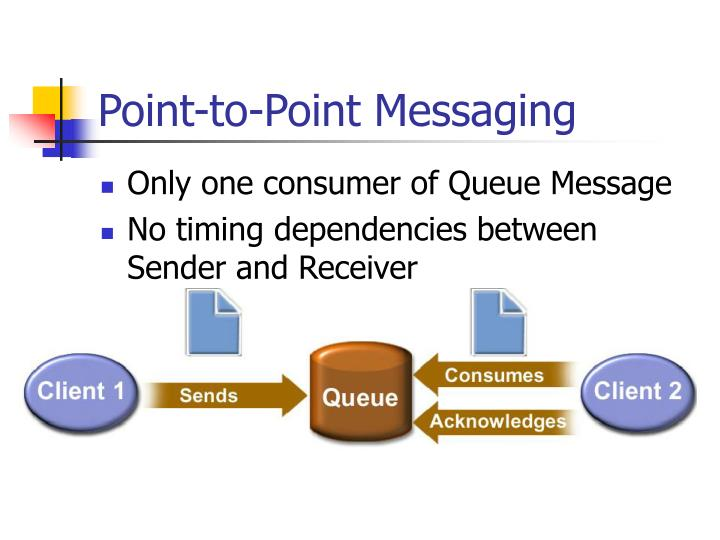 Point-to-Point Messaging