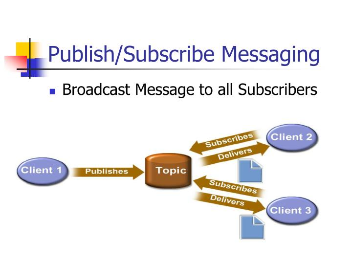 Publish/Subscribe Messaging