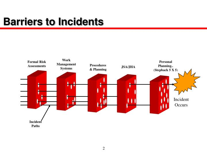 Barriers to Incidents