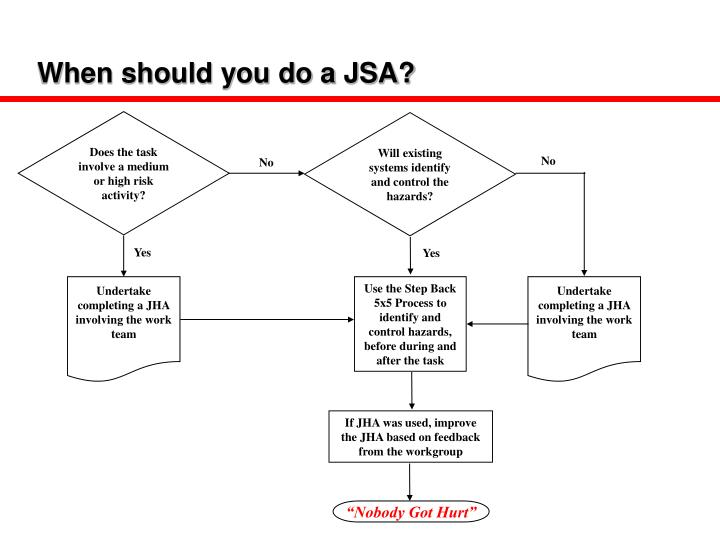 When should you do a JSA?