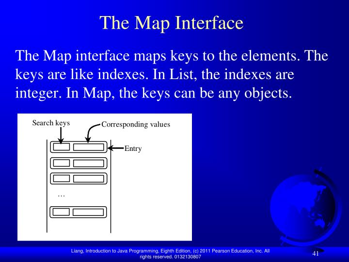 The Map Interface