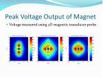 peak voltage output of magnet
