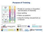 purpose of training