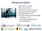 refugee and asylum