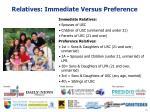 relatives immediate versus preference