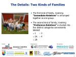 the details two kinds of families