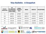 visa bulletin a snapshot
