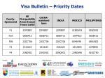 visa bulletin priority dates