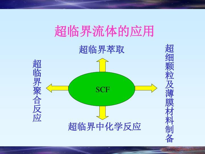 超临界流体的应用
