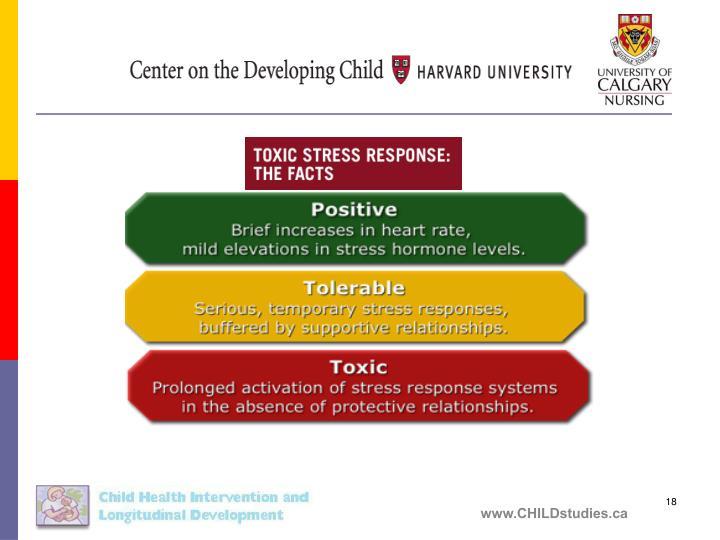 www.CHILDstudies.ca