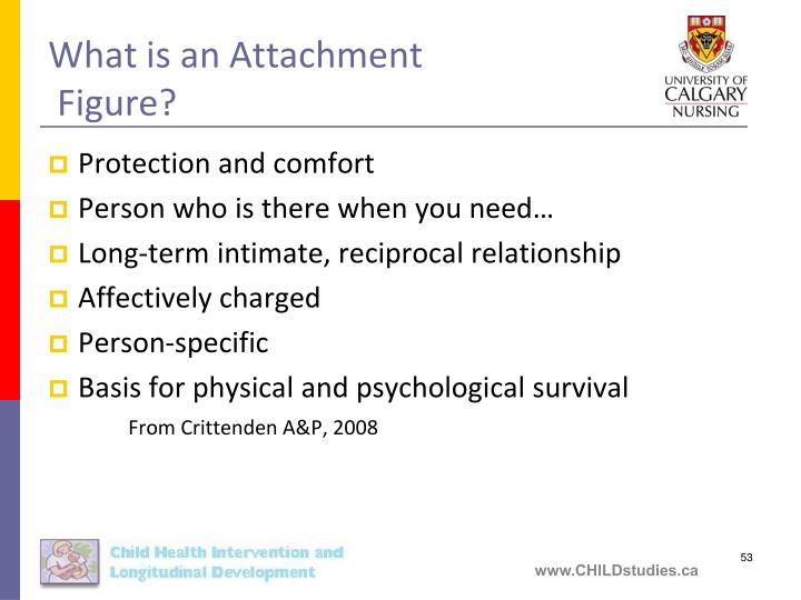 What is an Attachment