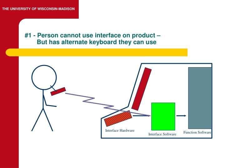 #1 - Person cannot use interface on product –