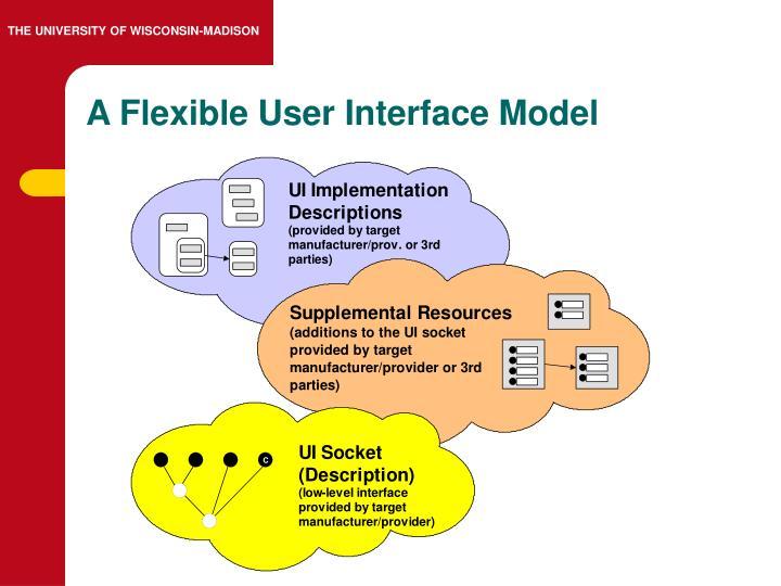 A Flexible User Interface Model
