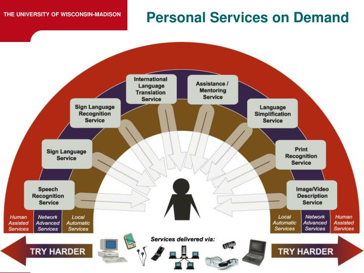 Personal Services on Demand
