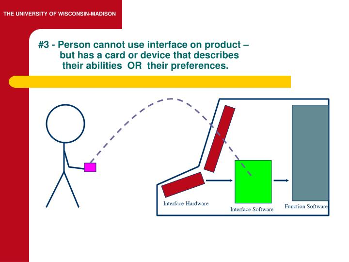 #3 - Person cannot use interface on product –