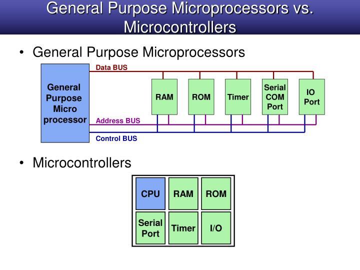 General purpose microprocessors vs microcontrollers