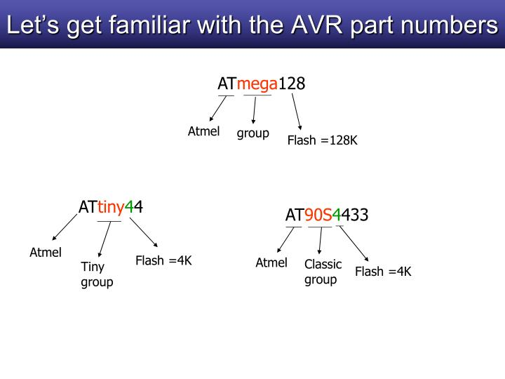 Let's get familiar with the AVR part numbers