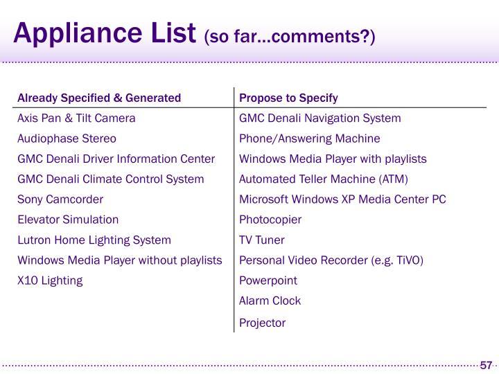 Appliance List