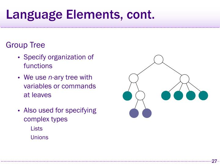 Language Elements, cont.
