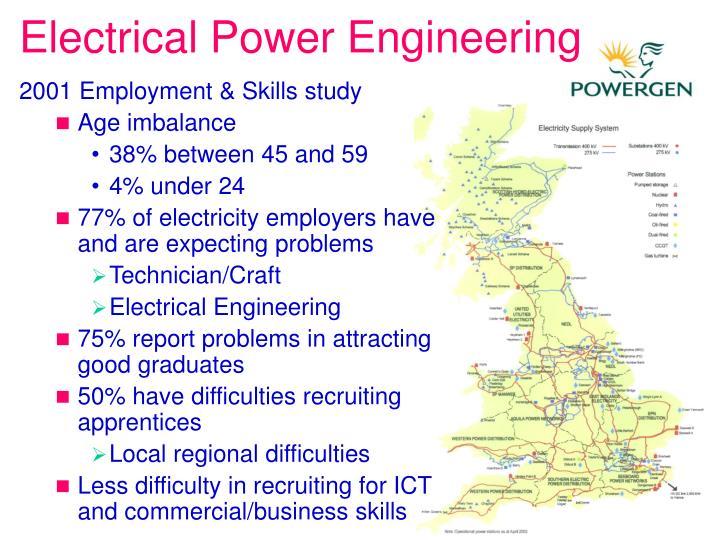 Electrical Power Engineering