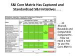 s i core matrix has captured and standardized s i initiatives
