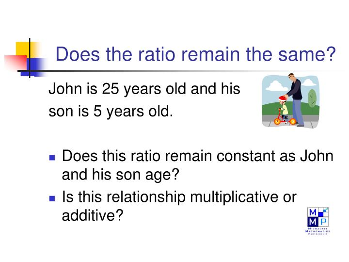John is 25 years old and his
