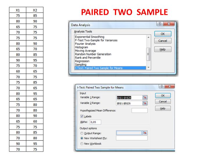 PAIRED  TWO  SAMPLE