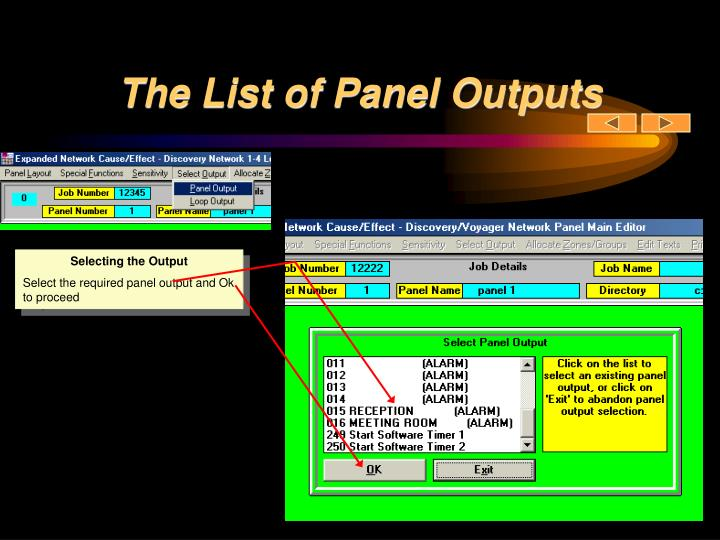 The List of Panel Outputs