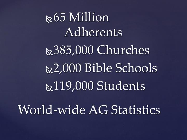 World wide ag statistics