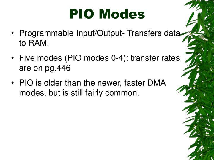 PIO Modes