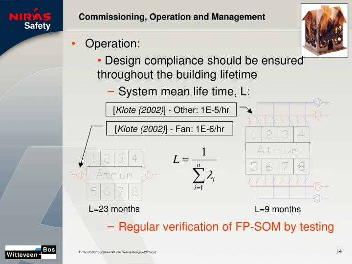 Commissioning, Operation and Management