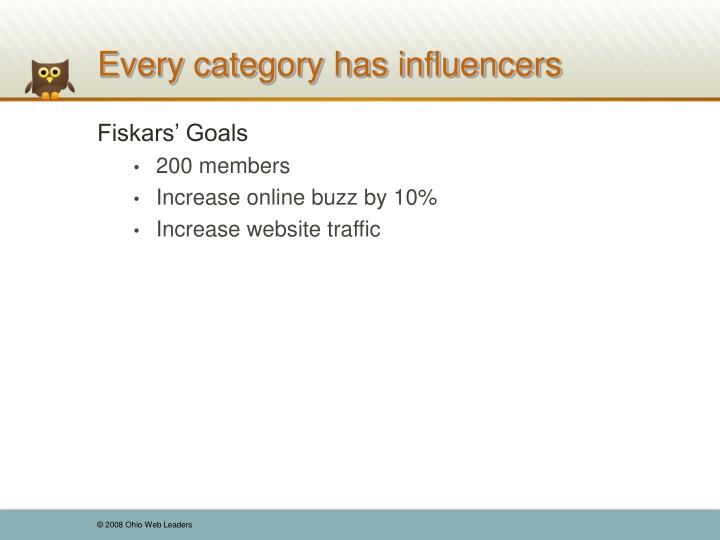 Every category has influencers