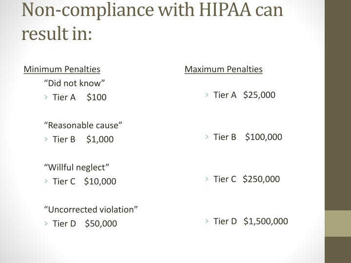 Non-compliance with HIPAA can result in: