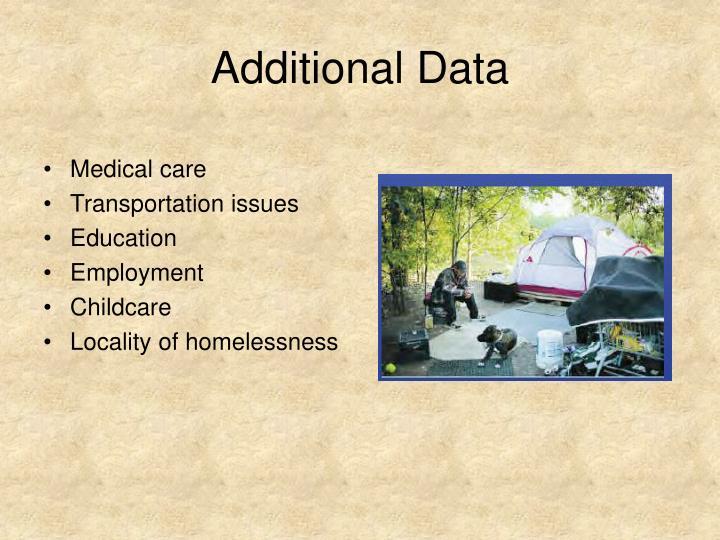 Additional Data