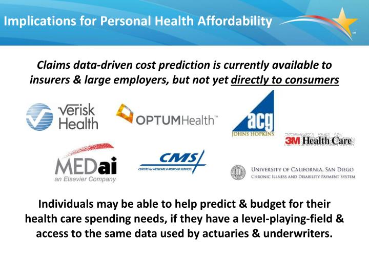 Implications for Personal Health Affordability