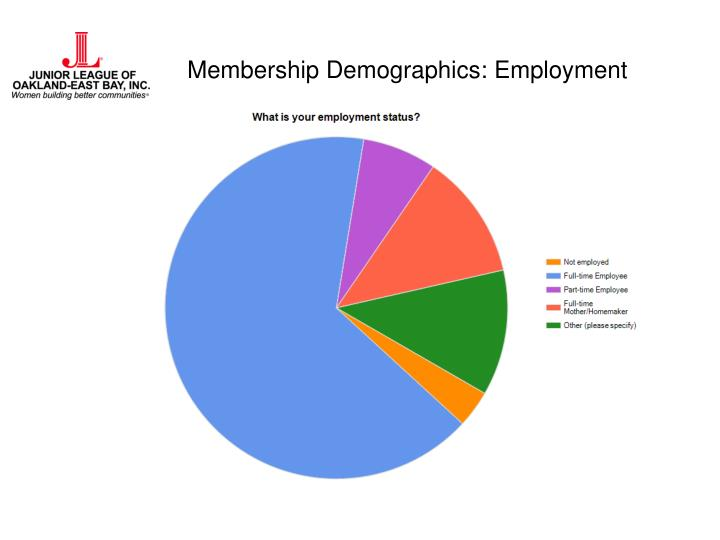 Membership Demographics: Employment