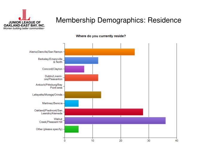 Membership demographics residence