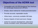 objectives of the agwa tool