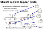 clinical decision support cds3