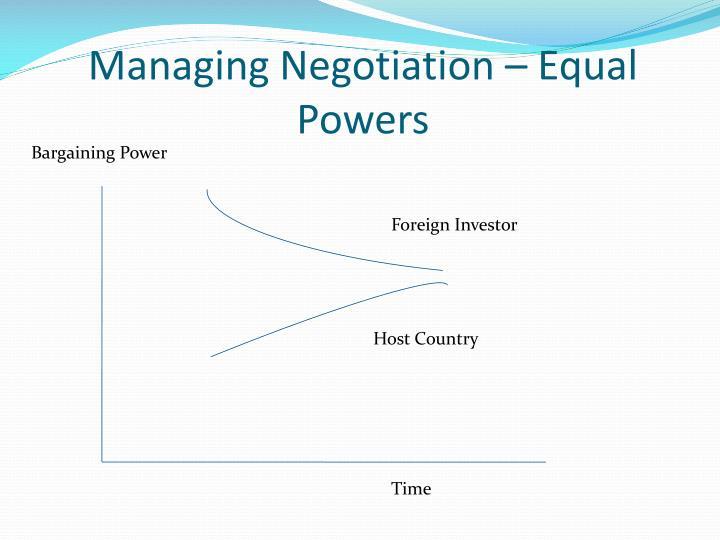 Managing Negotiation – Equal Powers