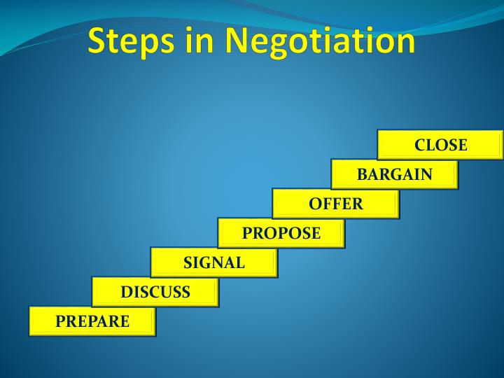 Steps in Negotiation