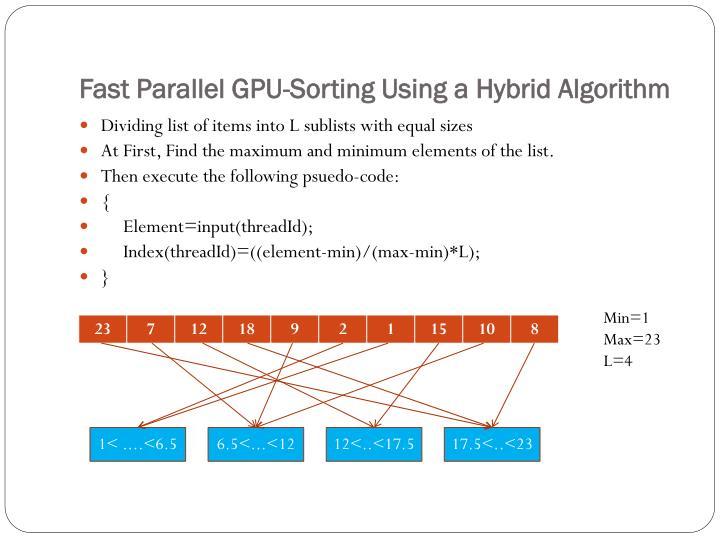 Fast Parallel GPU-Sorting Using a Hybrid Algorithm