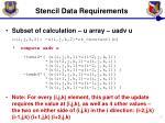 stencil data requirements