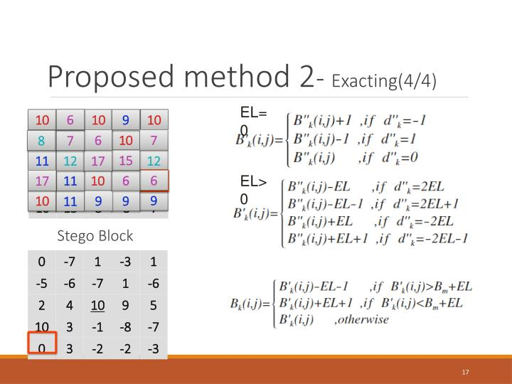 Proposed method 2