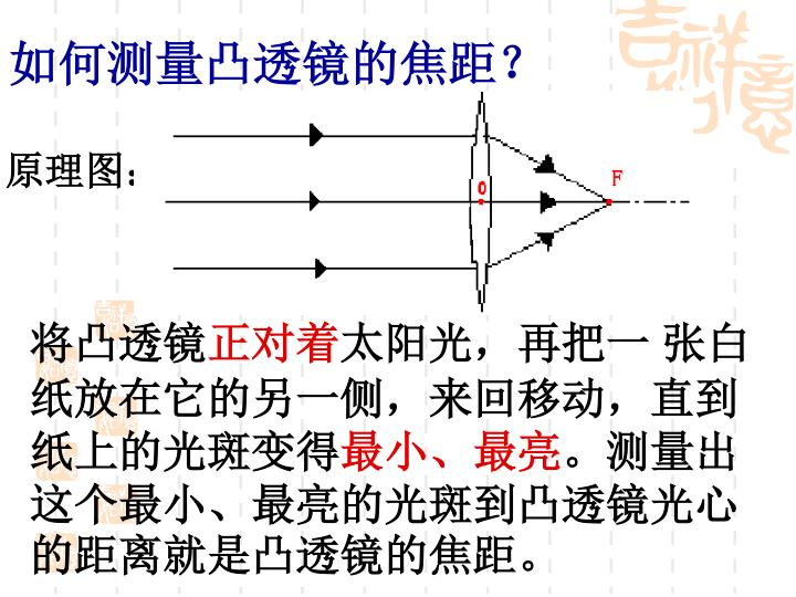 如何测量凸透镜的焦距?