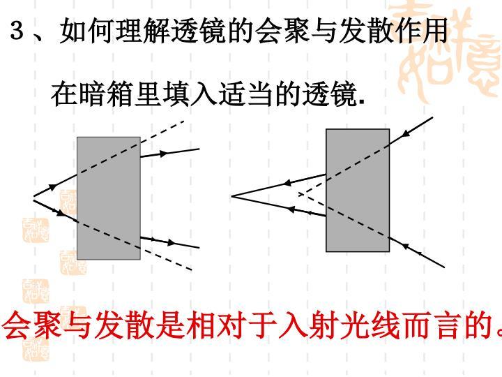 3、如何理解透镜的会聚与发散作用