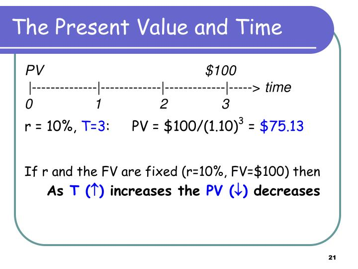 The Present Value and Time