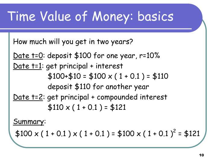 Time Value of Money: basics