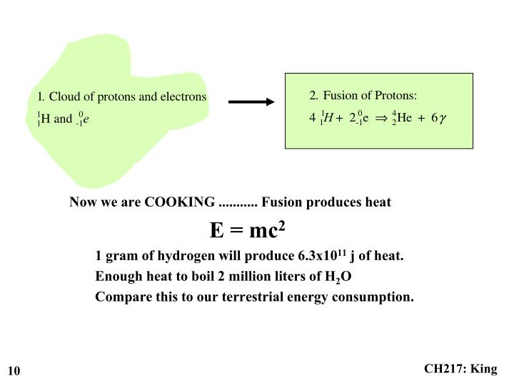 Now we are COOKING ........... Fusion produces heat
