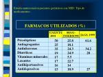 estudio nutricional en pacientes geri tricos con ned tipo de medicamentos